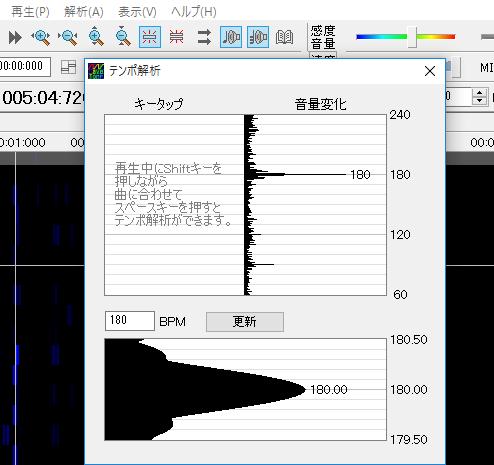 wavetone-bpm